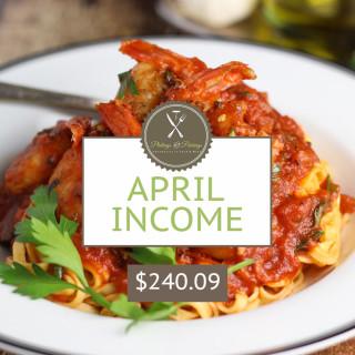 April 2015 – Income Report