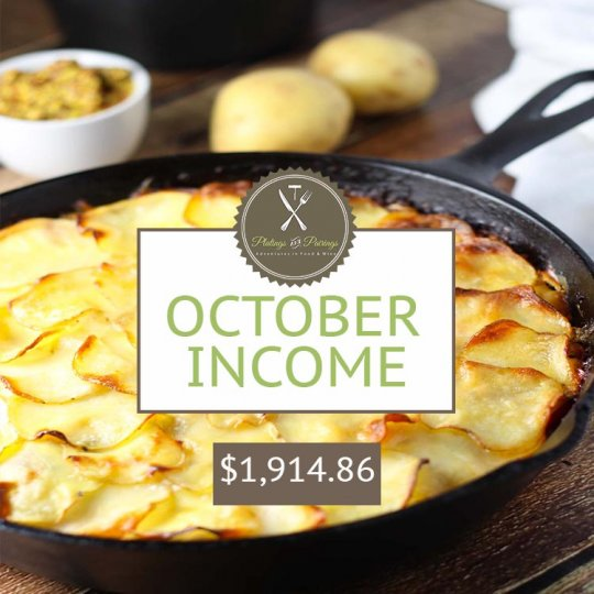 October 2015 - Blogging Income Report | platingsandpairings.com