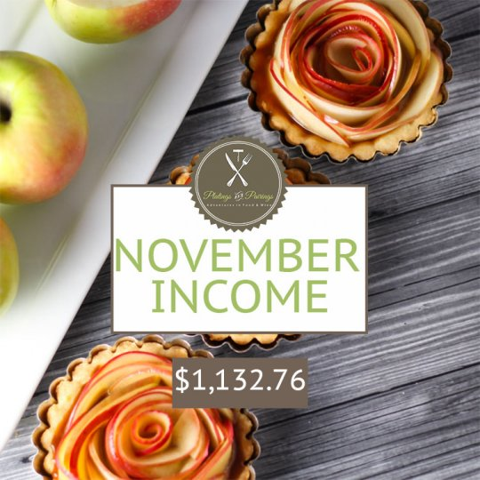November 2015 Blogging Income Report | platingsandpairings.com