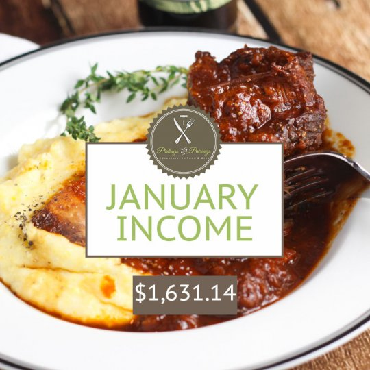 January 2016 Income Report | platingsandpairings.com